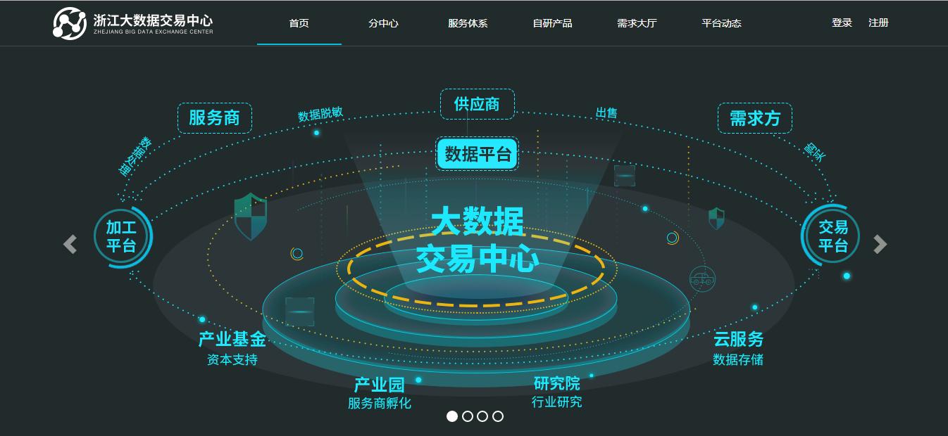 浙江大数据交易中心